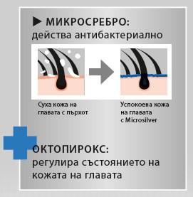 LR Шампоан против пърхот MICROSILVER PLUS